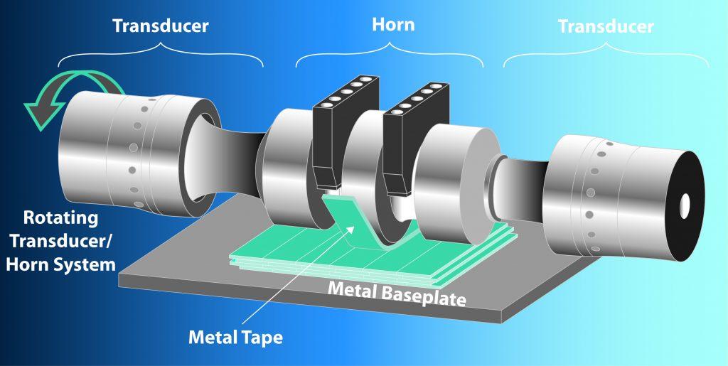 hybrid-additve-manufacturing-3D-metal-printing